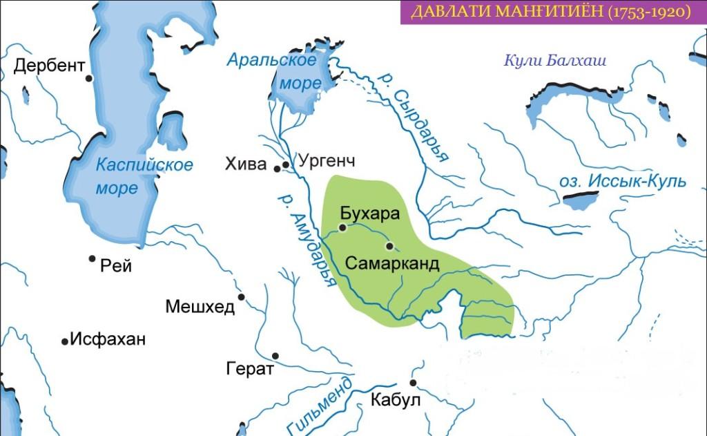 Харитаи давлати Мангитиён