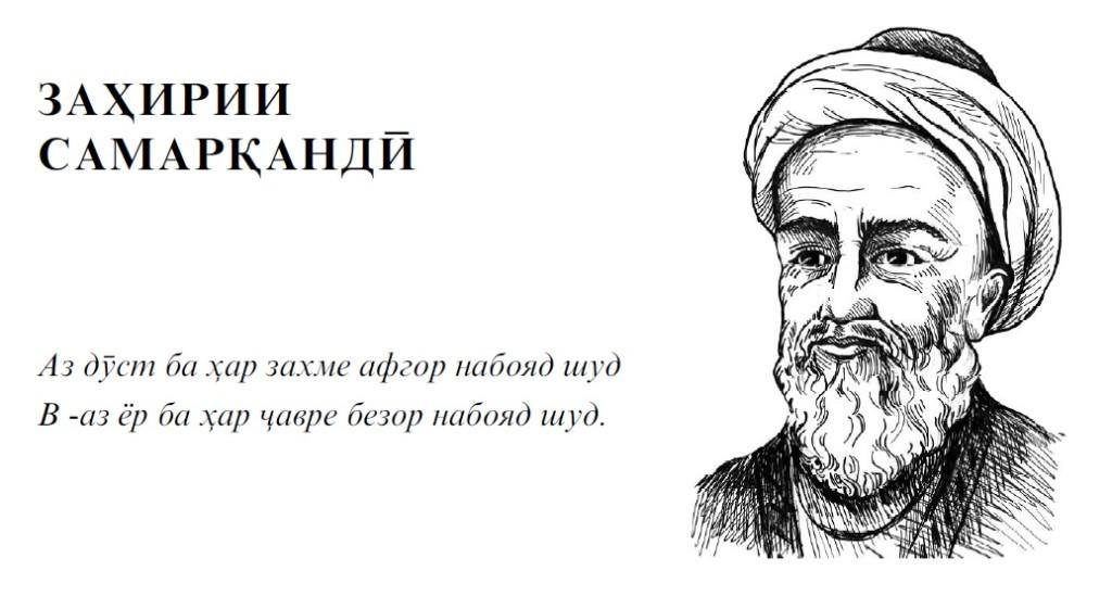 Муҳаммад ибни Алӣ ибни Ҳасан Заҳирии Самарқандӣ